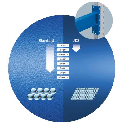 UDS ultra-thin powder coatings